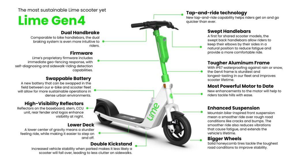 Lime-S 4.0 explainer